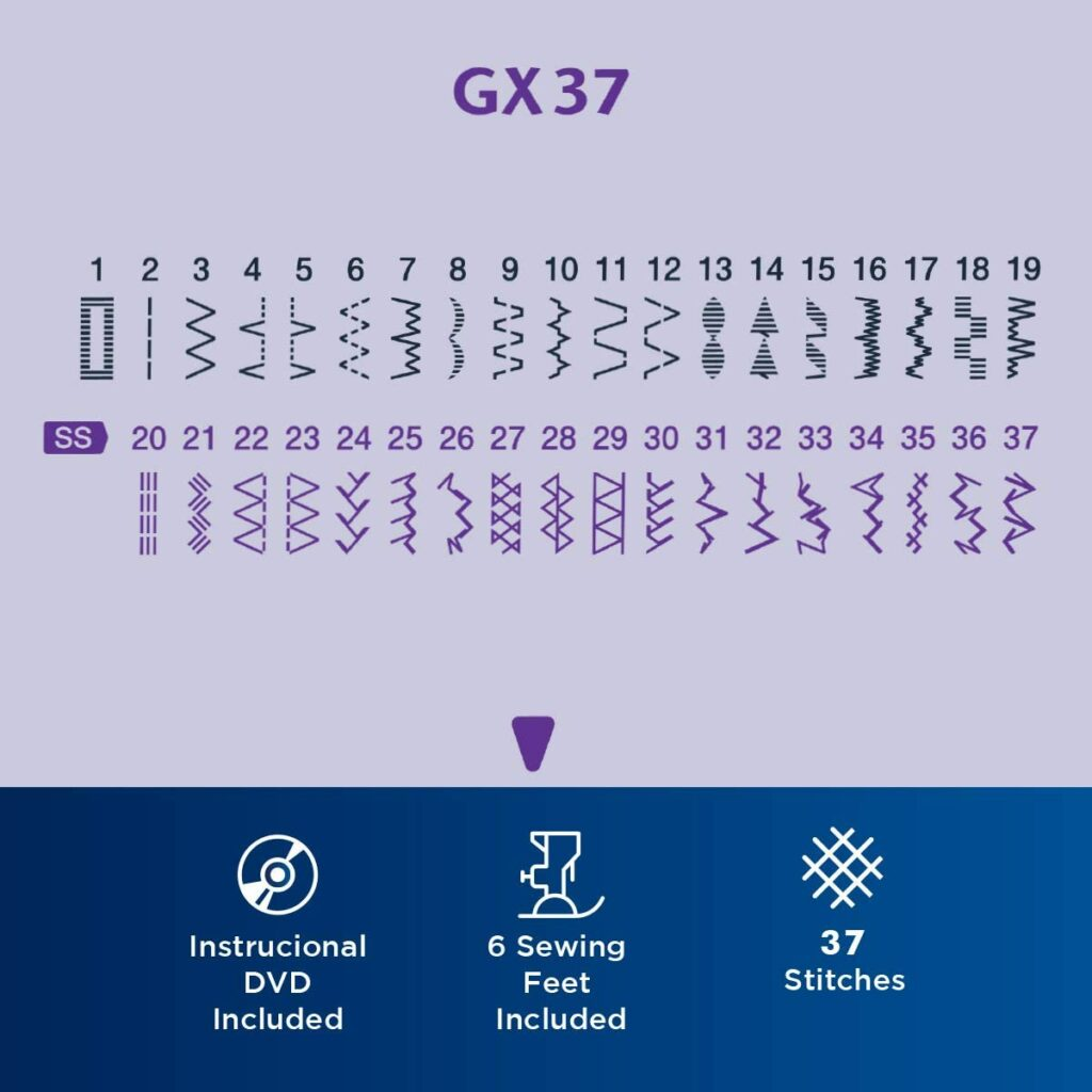 brother gx37 reviews