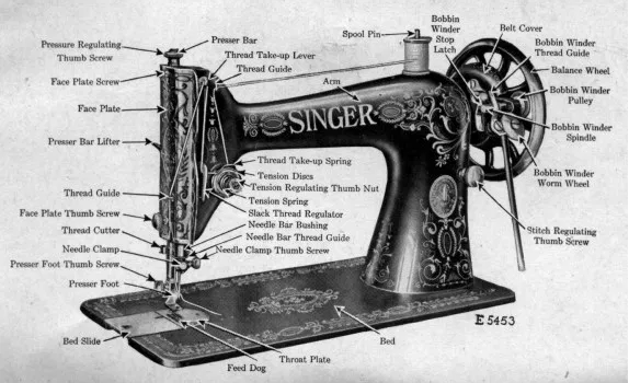 How to thread an older Singer sewing machine